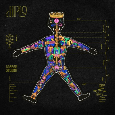 Higher Ground - EP by Diplo album reviews, ratings, credits